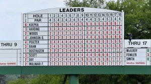 Master's leaderboard used golf balls website