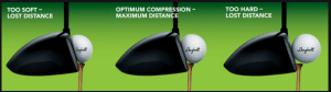 Golf Ball Compression Images